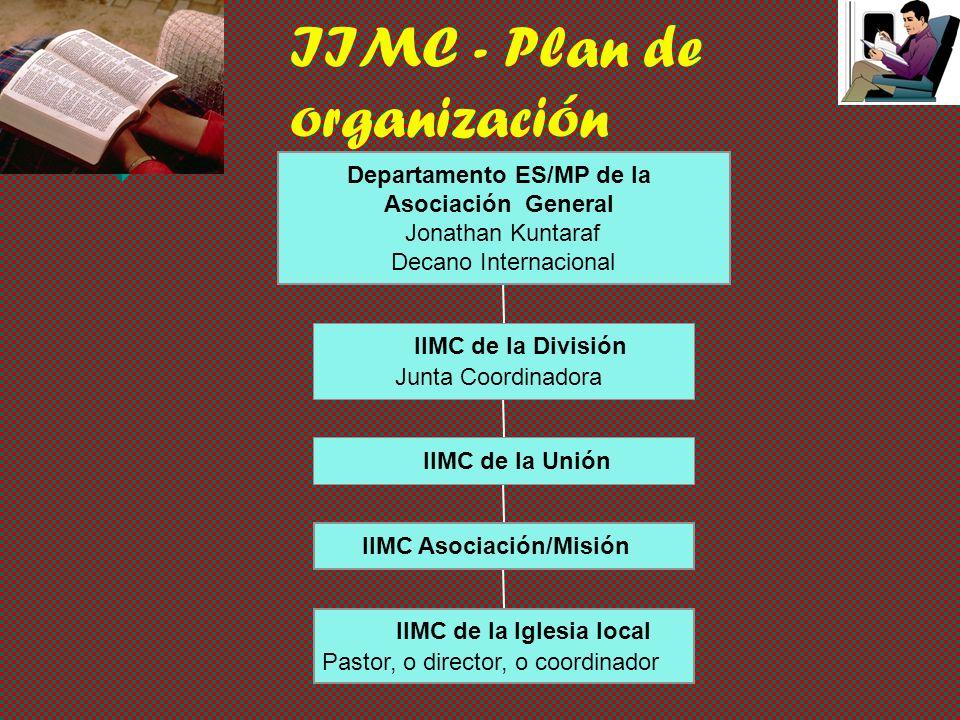 IIMC - Plan de organización