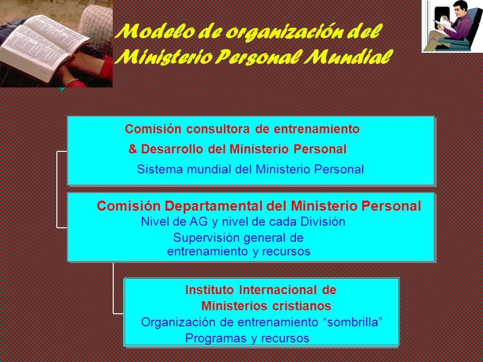 Modelo de organización del Ministerio Personal Mundial