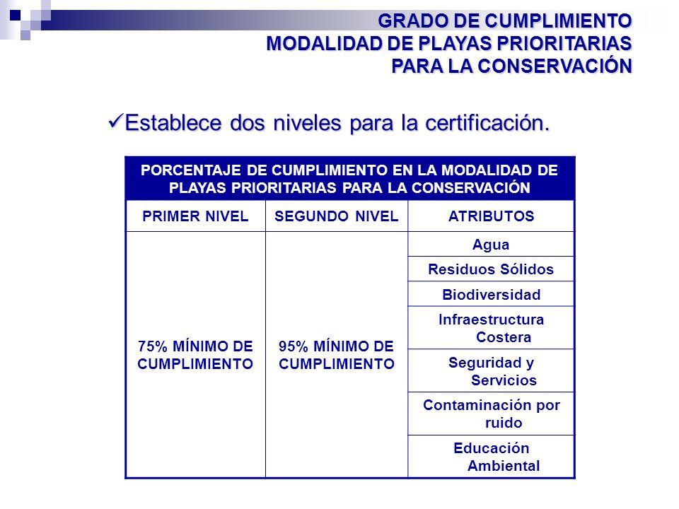 Establece dos niveles para la certificación.
