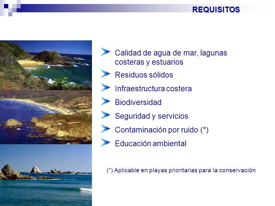 Calidad de agua de mar, lagunas costeras y estuarios Residuos sólidos