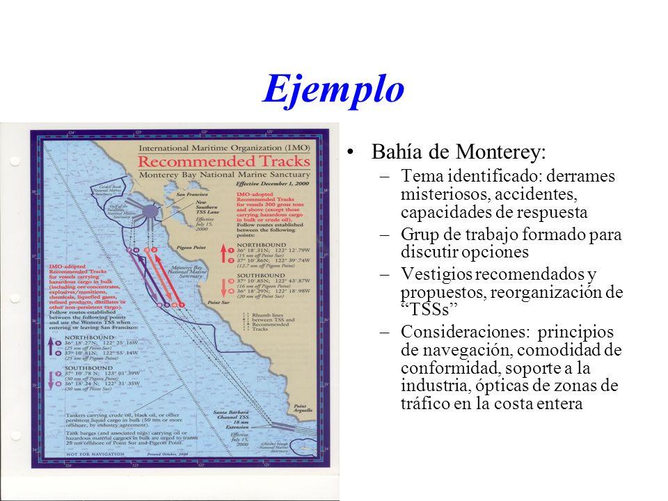 Ejemplo Bahía de Monterey: