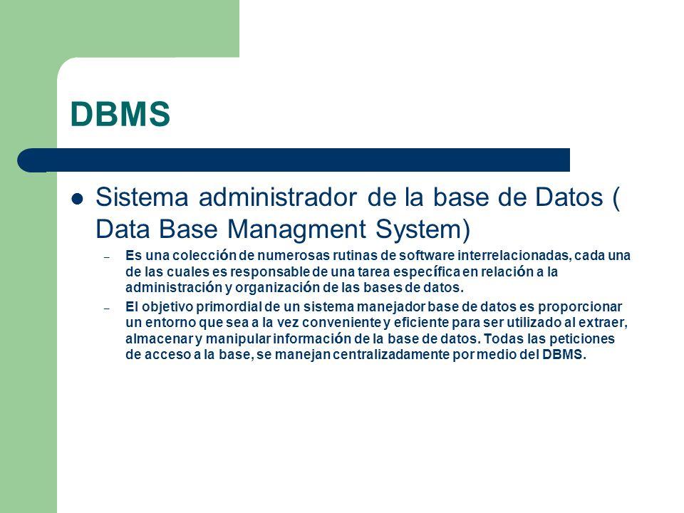 DBMS Sistema administrador de la base de Datos ( Data Base Managment System)