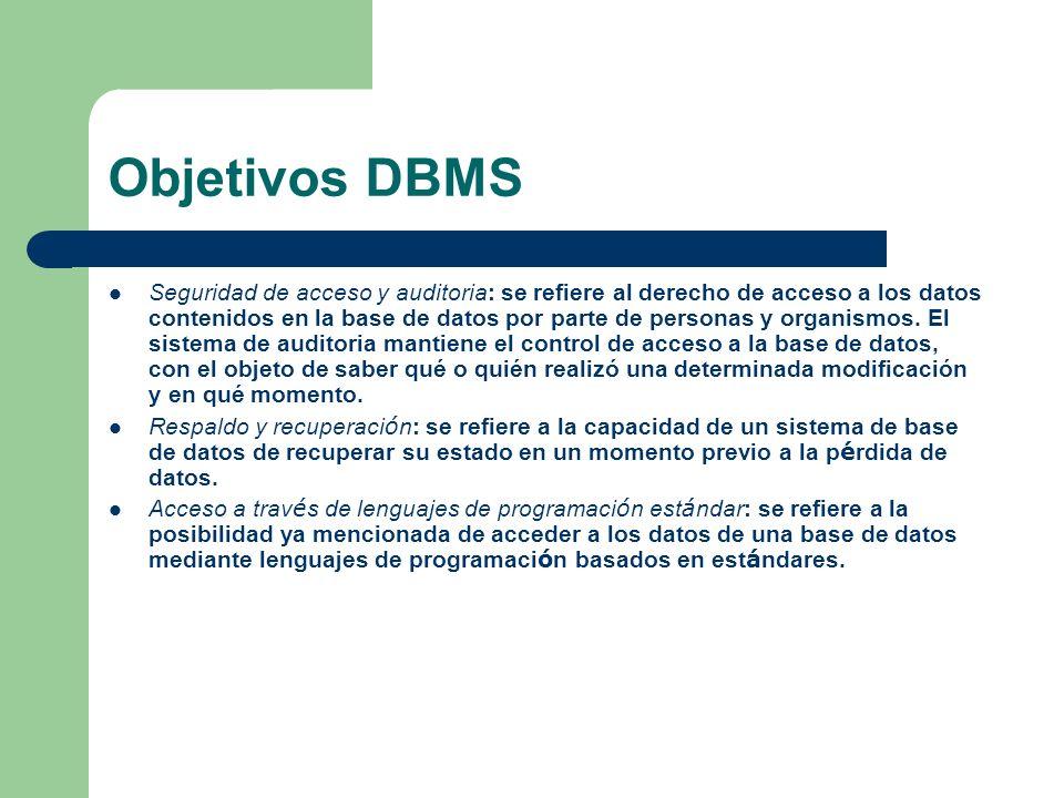 Objetivos DBMS