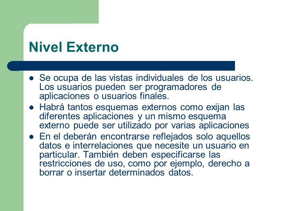 Nivel Externo Se ocupa de las vistas individuales de los usuarios. Los usuarios pueden ser programadores de aplicaciones o usuarios finales.