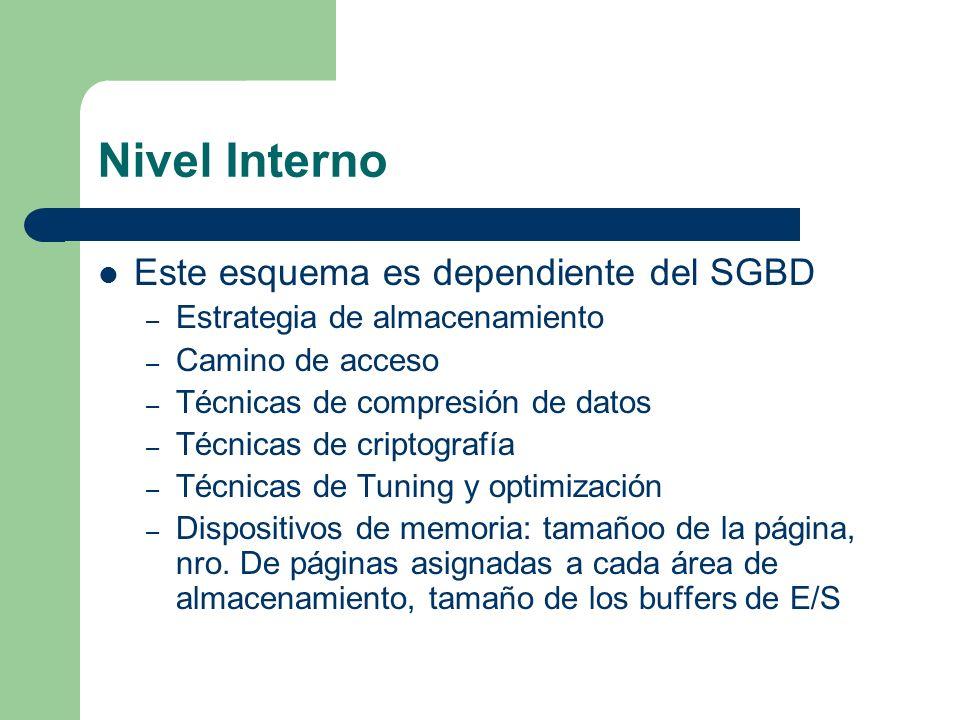Nivel Interno Este esquema es dependiente del SGBD