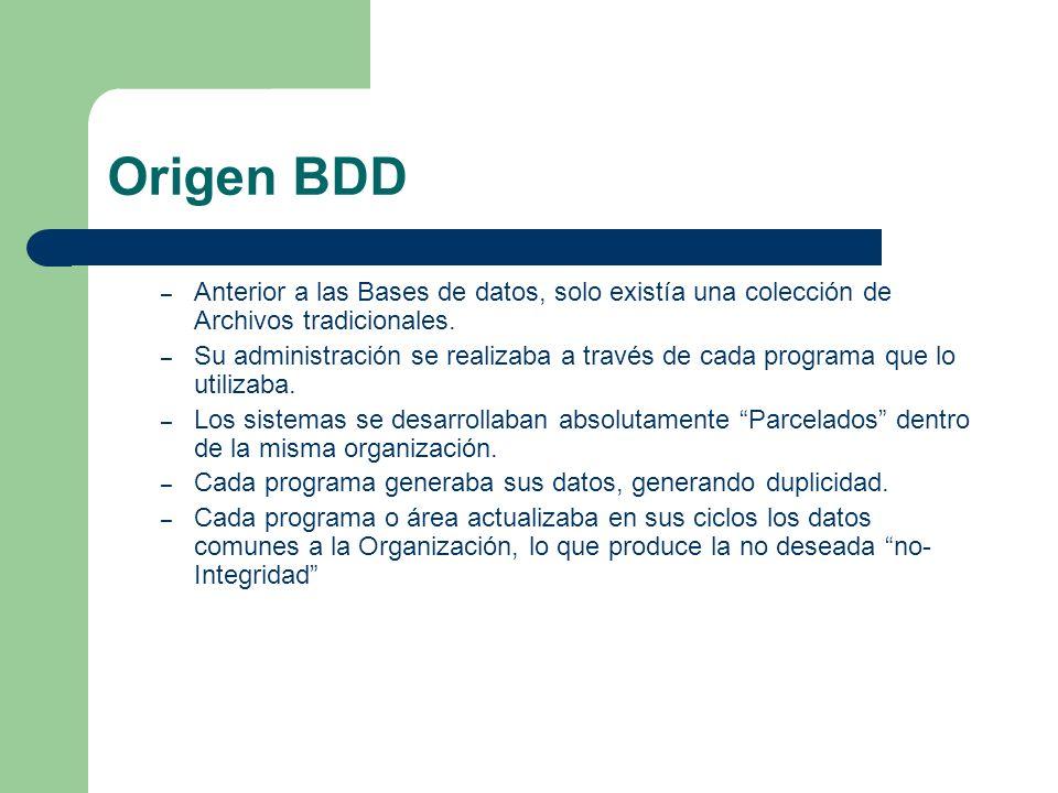 Origen BDD Anterior a las Bases de datos, solo existía una colección de Archivos tradicionales.