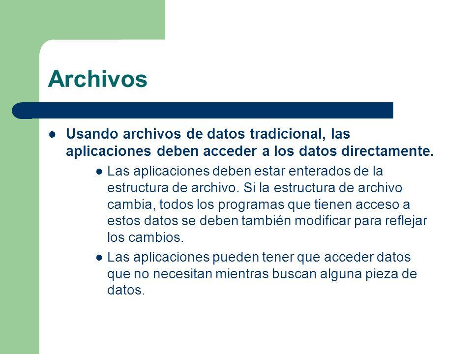 Archivos Usando archivos de datos tradicional, las aplicaciones deben acceder a los datos directamente.