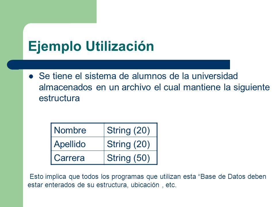 Ejemplo Utilización Se tiene el sistema de alumnos de la universidad almacenados en un archivo el cual mantiene la siguiente estructura.