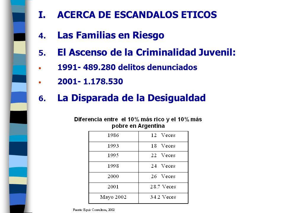 ACERCA DE ESCANDALOS ETICOS Las Familias en Riesgo