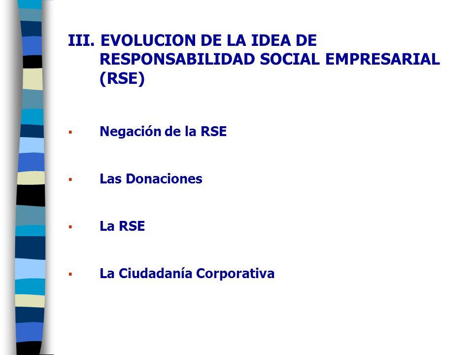 III. EVOLUCION DE LA IDEA DE RESPONSABILIDAD SOCIAL EMPRESARIAL (RSE)