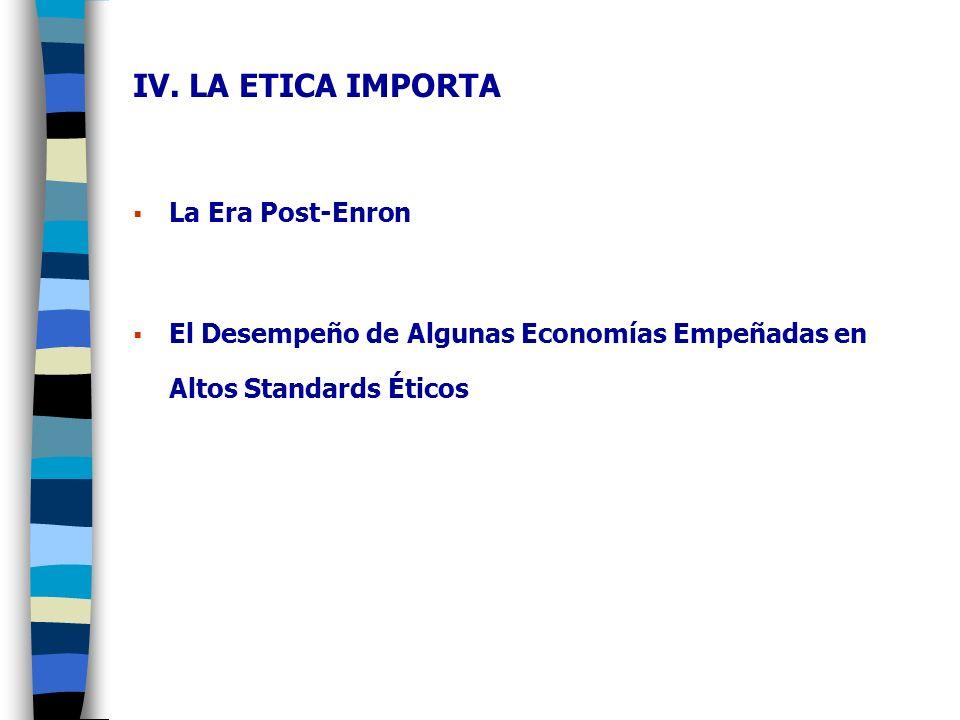 IV. LA ETICA IMPORTA La Era Post-Enron