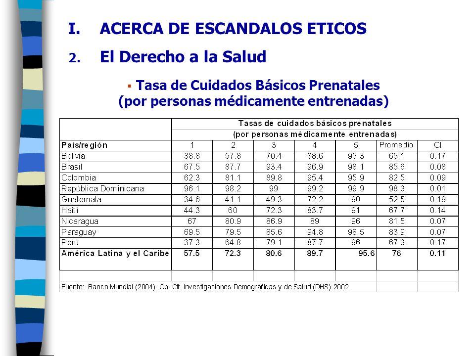 ACERCA DE ESCANDALOS ETICOS El Derecho a la Salud