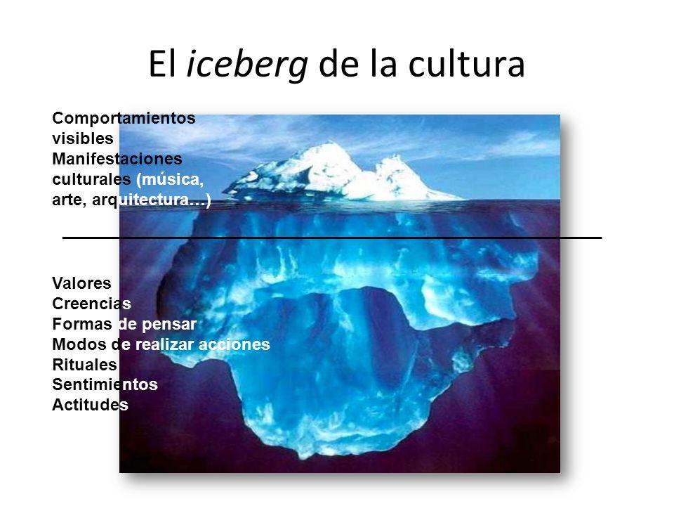 El iceberg de la cultura