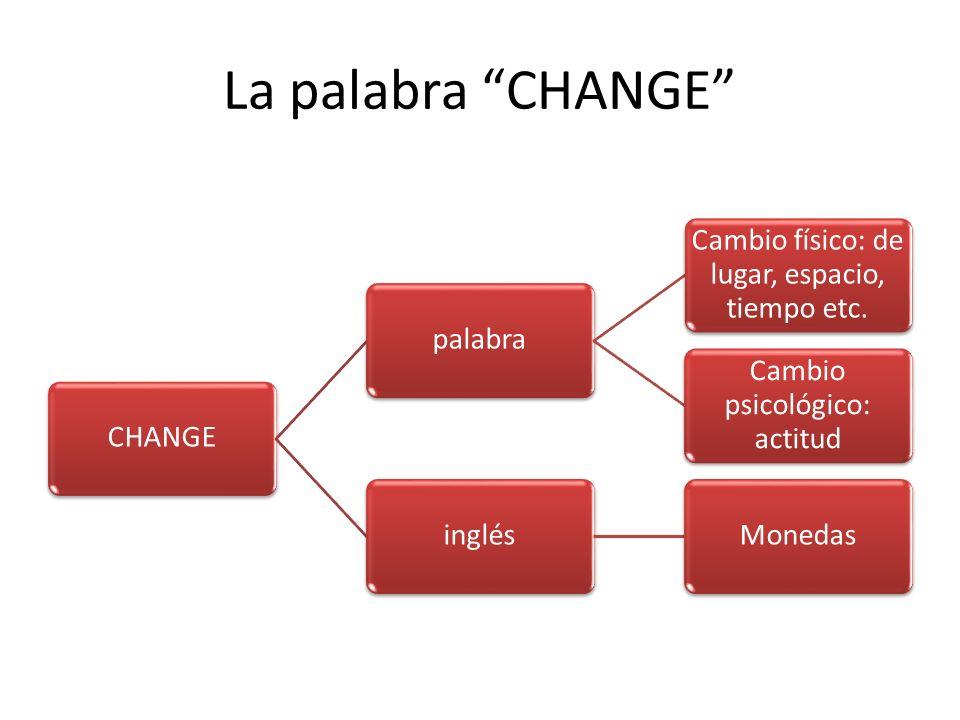 La palabra CHANGE CHANGE palabra