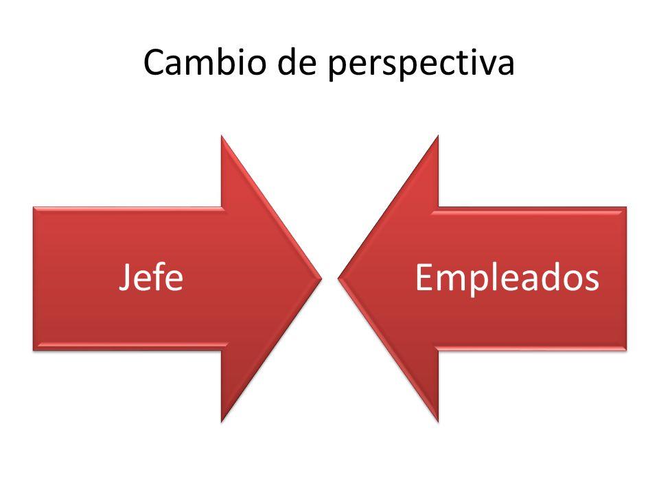 Cambio de perspectiva Jefe Empleados