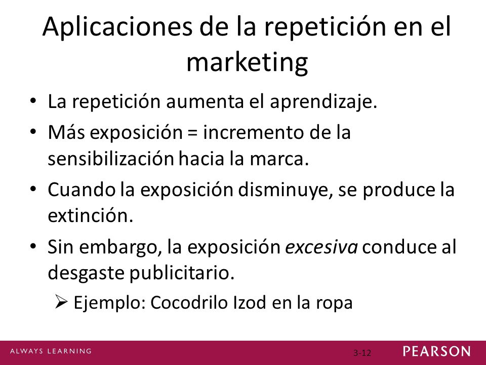 Aplicaciones de la repetición en el marketing