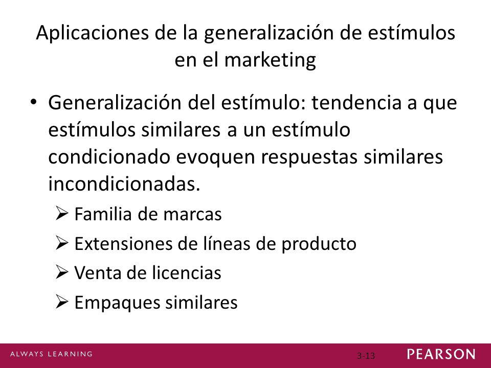 Aplicaciones de la generalización de estímulos en el marketing