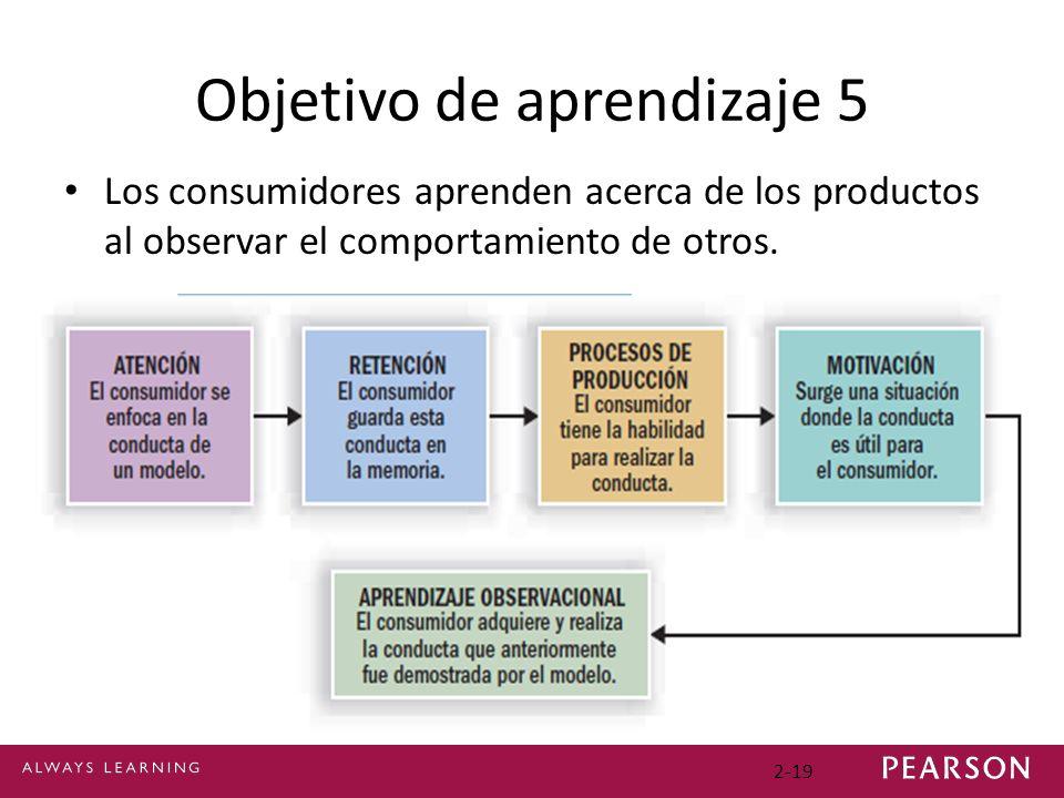 Objetivo de aprendizaje 5