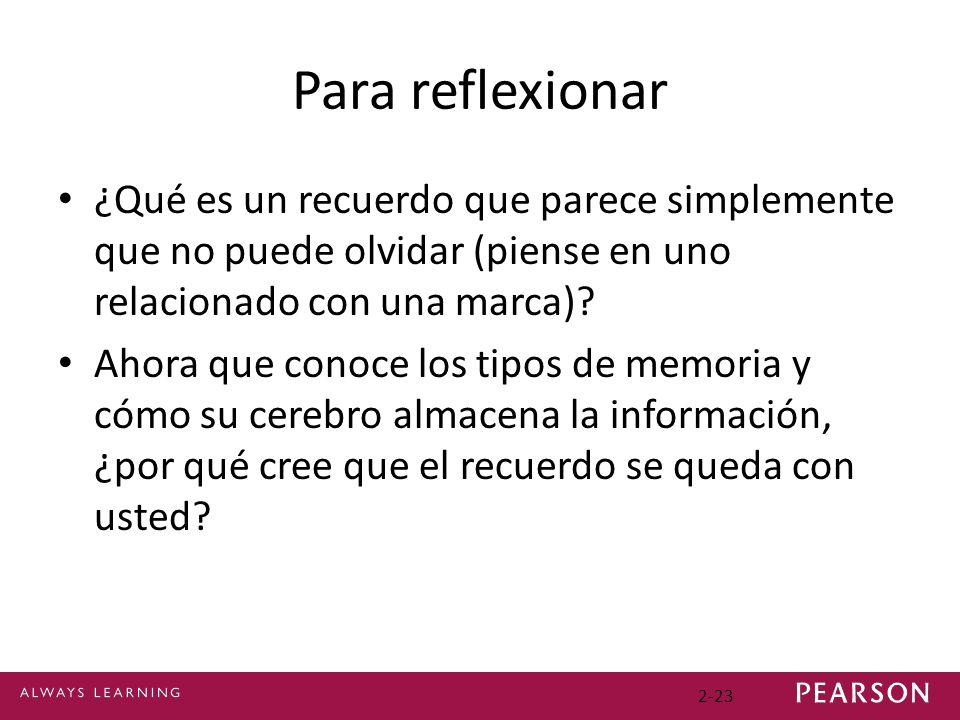 Para reflexionar ¿Qué es un recuerdo que parece simplemente que no puede olvidar (piense en uno relacionado con una marca)