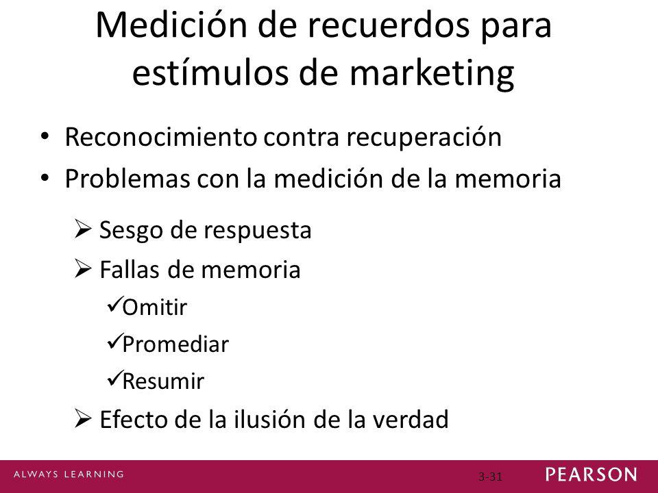 Medición de recuerdos para estímulos de marketing