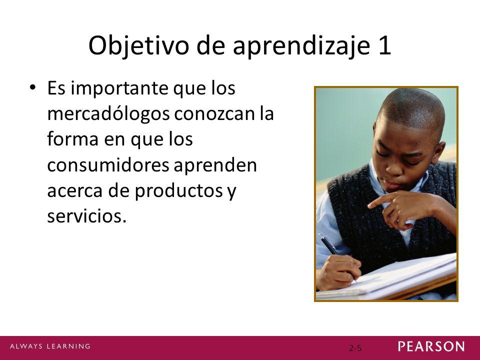 Objetivo de aprendizaje 1