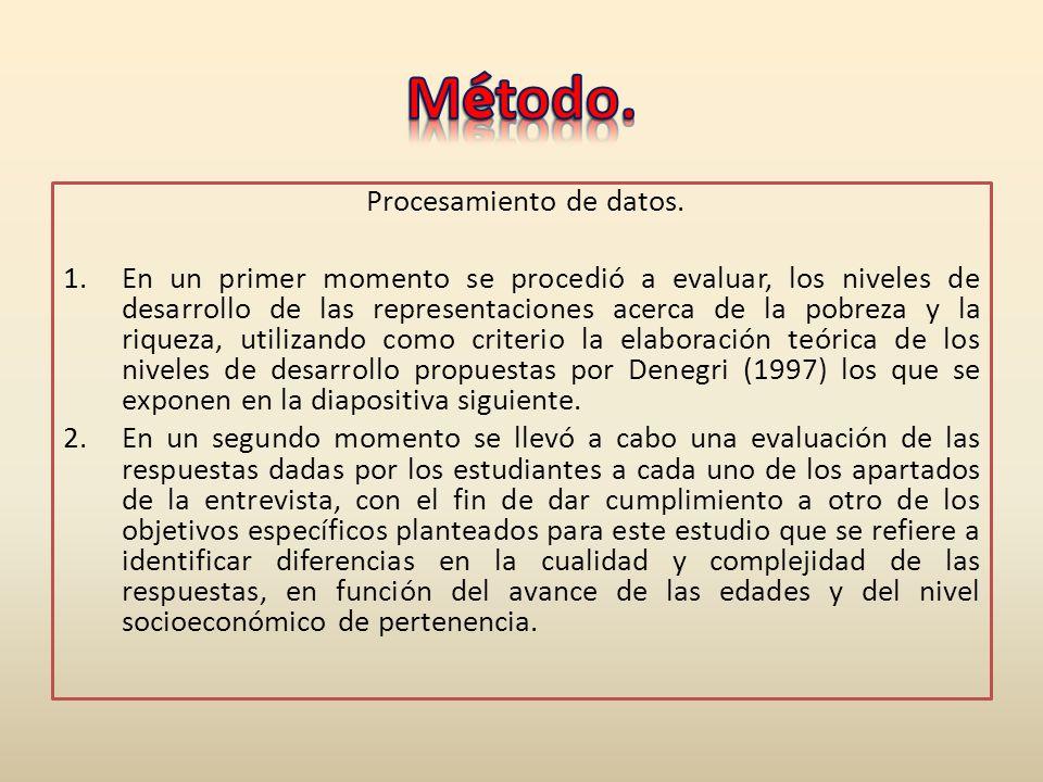 Procesamiento de datos.