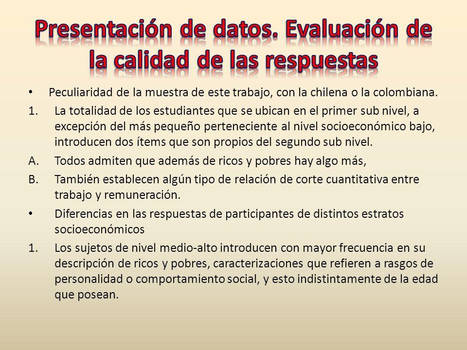 Presentación de datos. Evaluación de la calidad de las respuestas