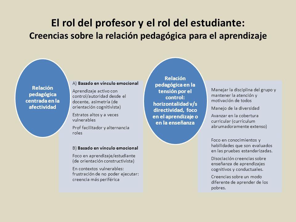 Relación pedagógica centrada en la afectividad