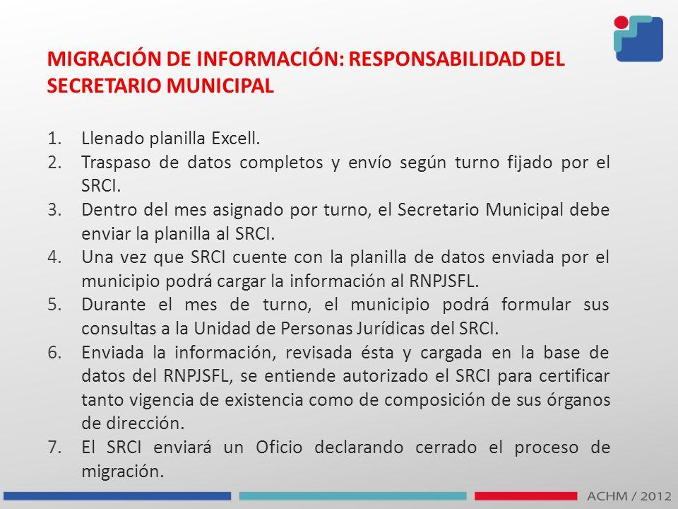 MIGRACIÓN DE INFORMACIÓN: RESPONSABILIDAD DEL SECRETARIO MUNICIPAL