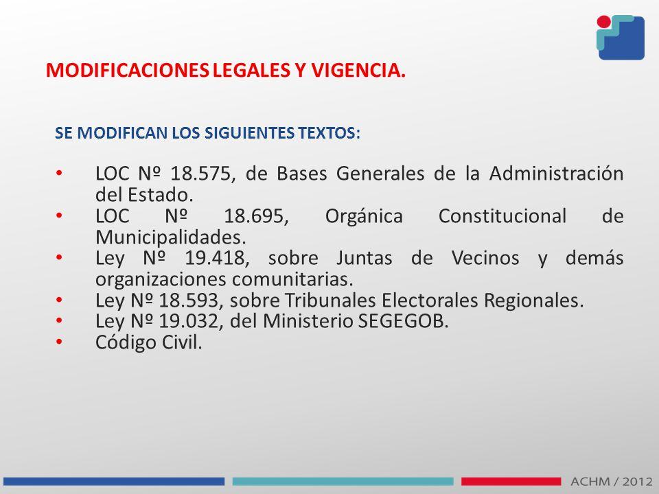 MODIFICACIONES LEGALES Y VIGENCIA.