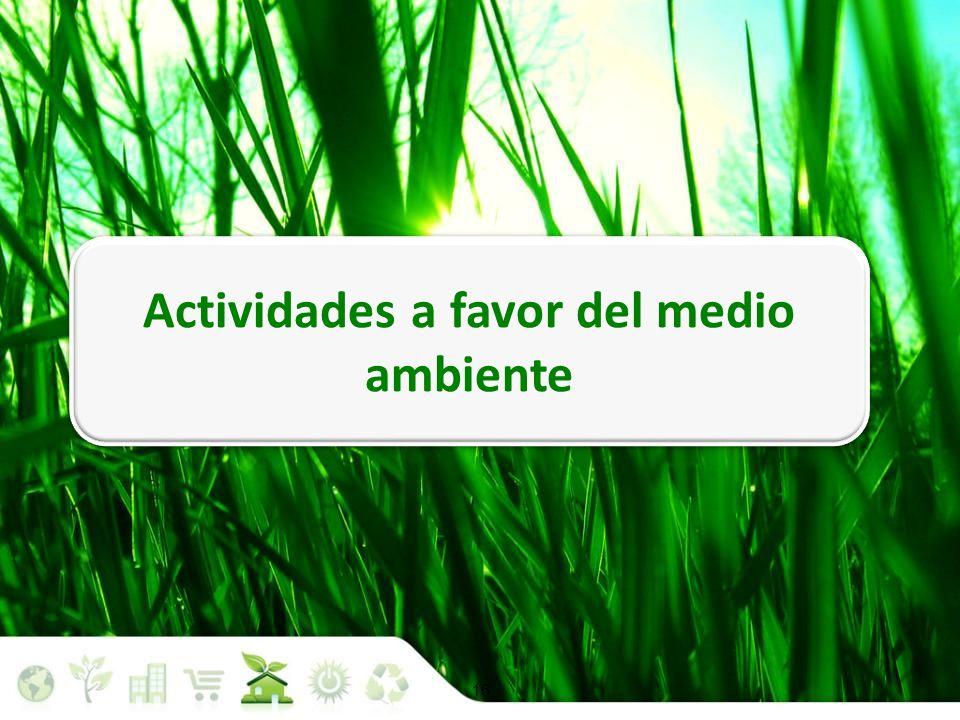 Actividades a favor del medio ambiente Situación medioambiental