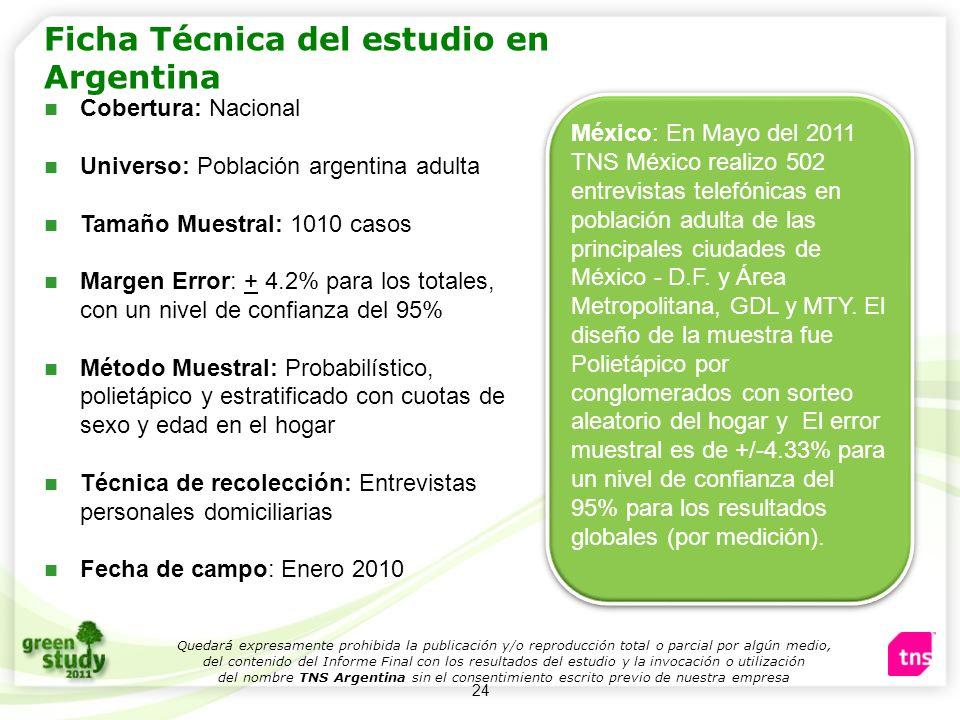 Ficha Técnica del estudio en Argentina