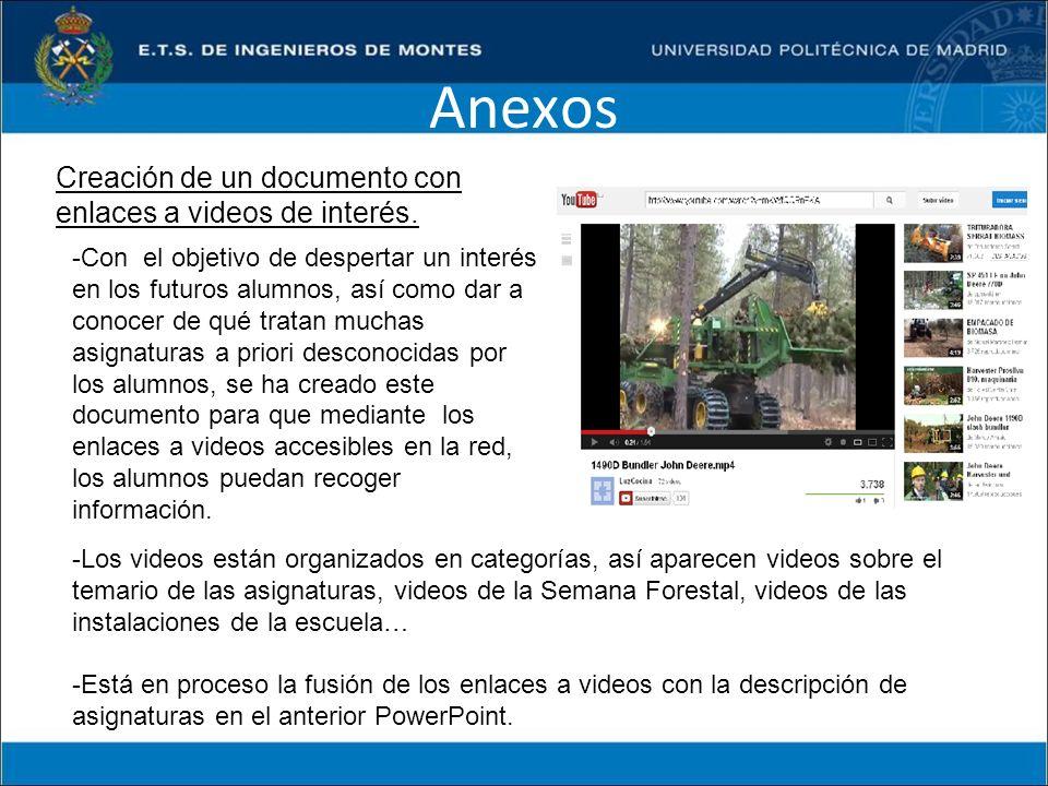 Anexos Creación de un documento con enlaces a videos de interés.