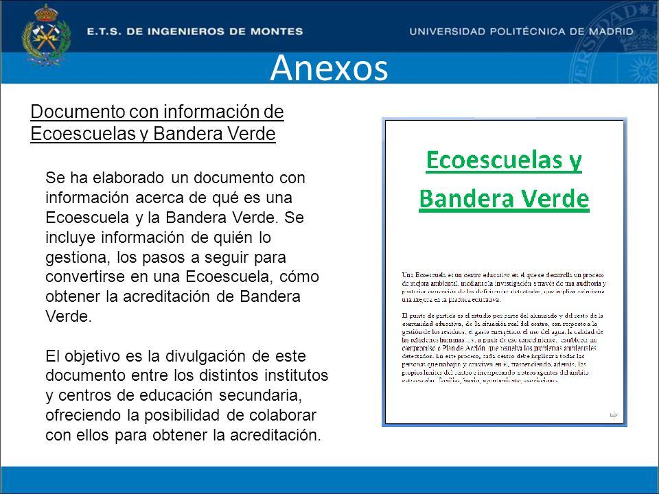 Anexos Documento con información de Ecoescuelas y Bandera Verde