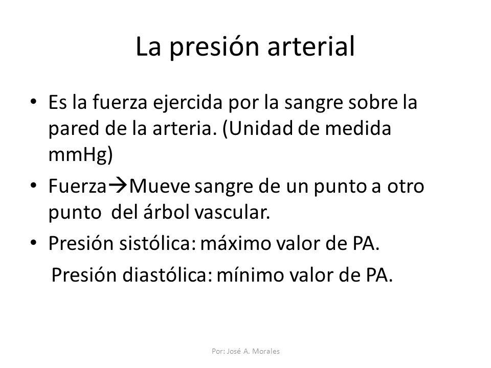 La presión arterial Es la fuerza ejercida por la sangre sobre la pared de la arteria. (Unidad de medida mmHg)