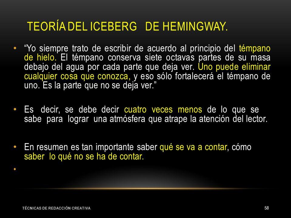 Teoría del Iceberg DE Hemingway.