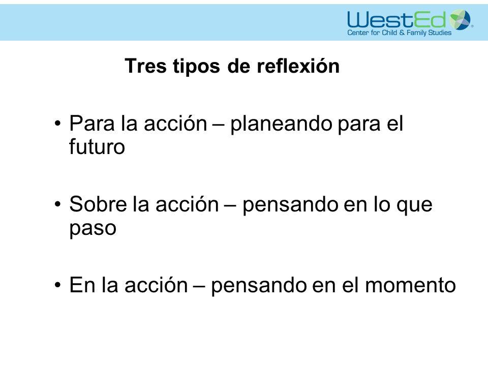 Tres tipos de reflexión