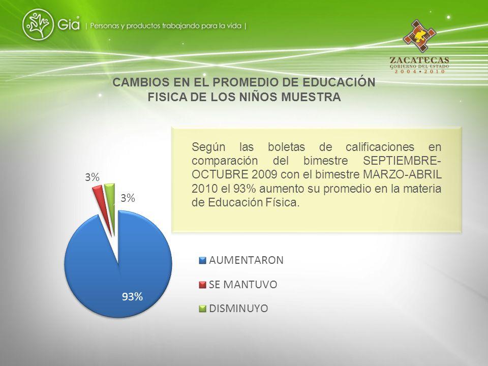 CAMBIOS EN EL PROMEDIO DE EDUCACIÓN FISICA DE LOS NIÑOS MUESTRA