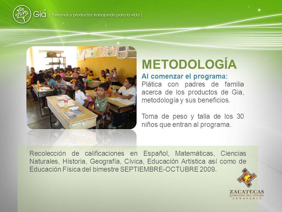 METODOLOGÍA Al comenzar el programa: