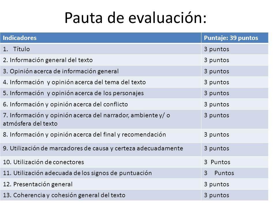 Pauta de evaluación: Indicadores Puntaje: 39 puntos Título 3 puntos