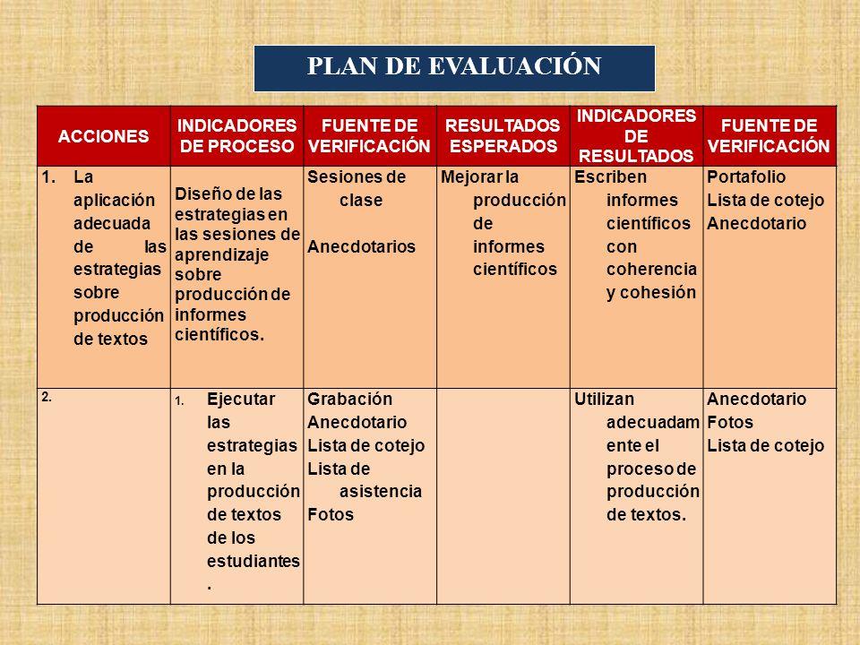 PLAN DE EVALUACIÓN ACCIONES INDICADORES DE PROCESO