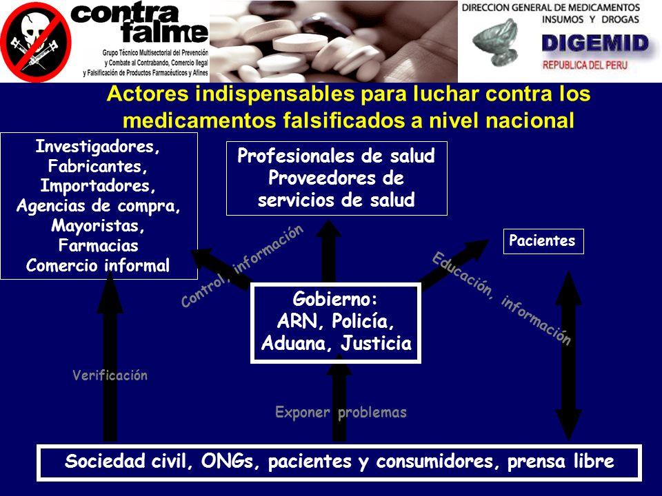 Actores indispensables para luchar contra los medicamentos falsificados a nivel nacional