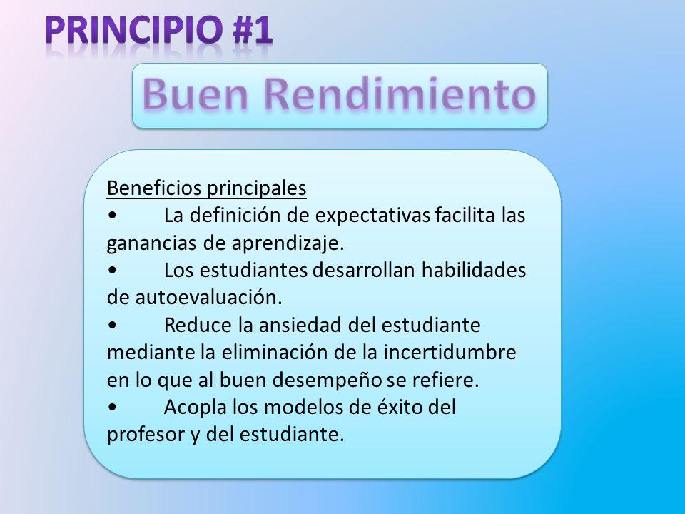 Buen Rendimiento Principio #1 Beneficios principales