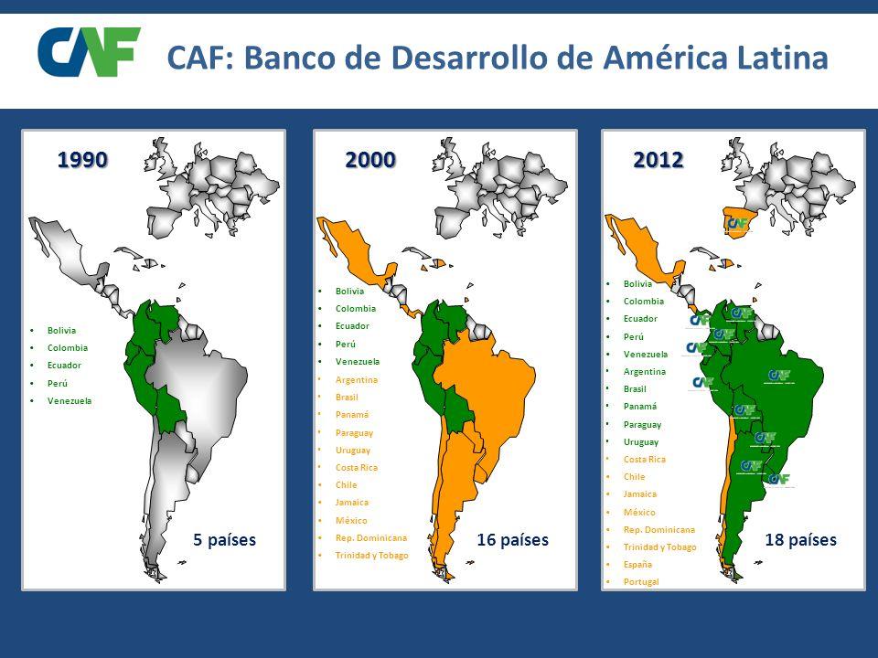 CAF: Banco de Desarrollo de América Latina