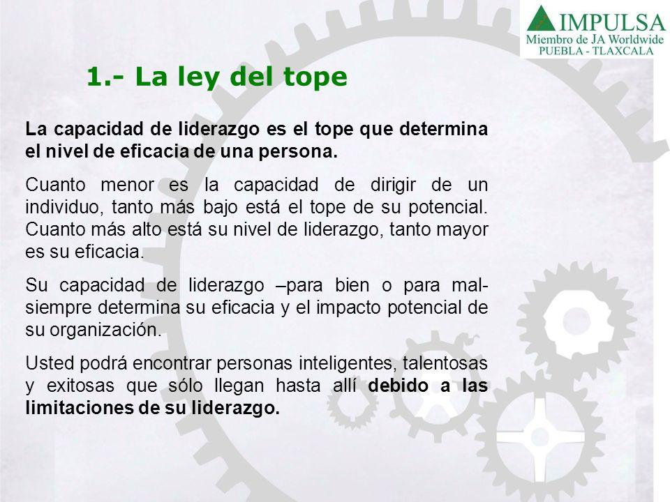 1.- La ley del tope La capacidad de liderazgo es el tope que determina el nivel de eficacia de una persona.