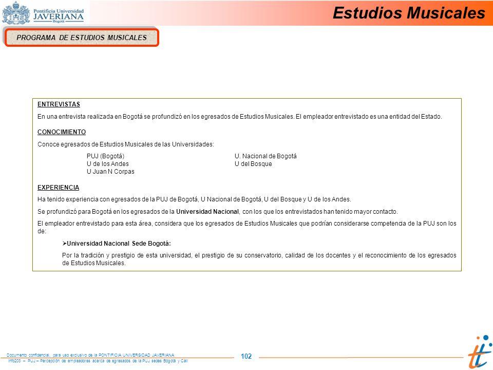 PROGRAMA DE ESTUDIOS MUSICALES