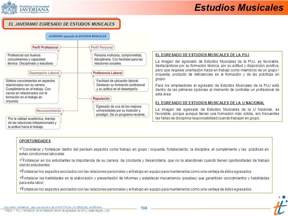 EL JAVERIANO EGRESADO DE ESTUDIOS MUSICALES