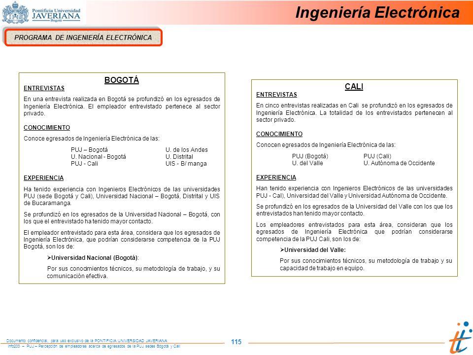 PROGRAMA DE INGENIERÍA ELECTRÓNICA