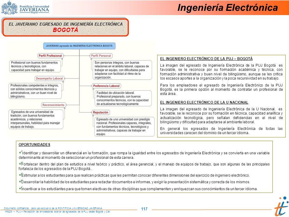 EL JAVERIANO EGRESADO DE INGENIERÍA ELECTRÓNICA