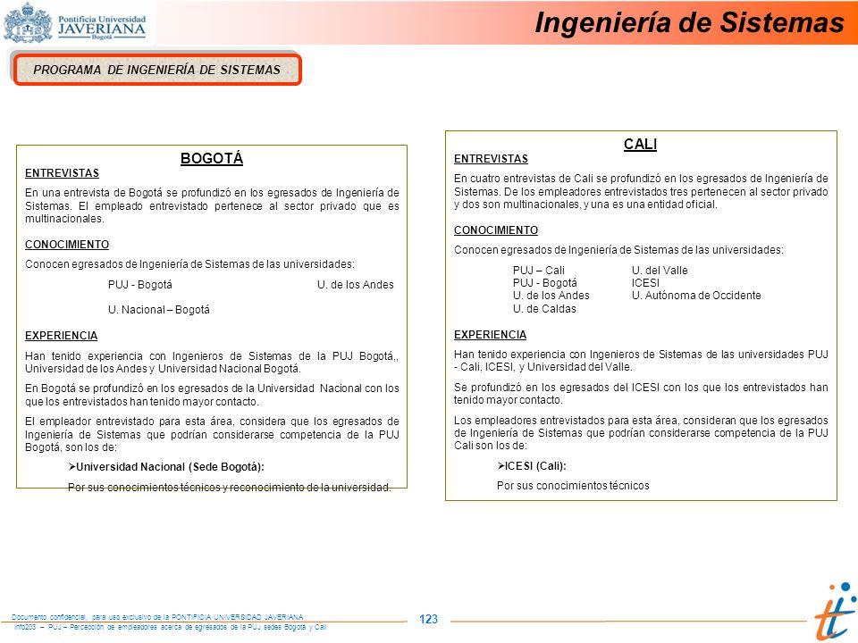 PROGRAMA DE INGENIERÍA DE SISTEMAS